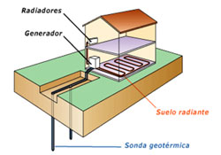 GEOTERMICA
